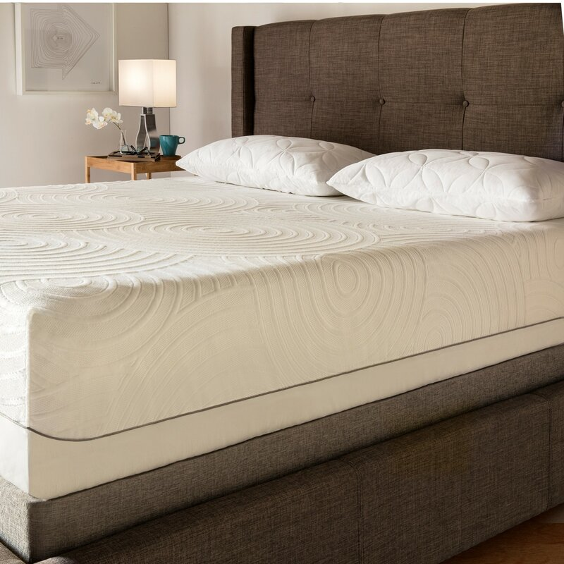 Tempur Pedic Tempur Waterproof Mattress Protector