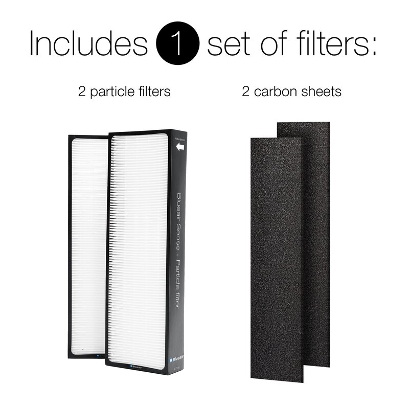 5 HEPA and 5 Carbon Replacement Filters fits Blueair Sense Air Purifiers