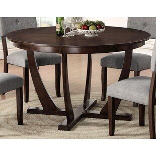 Ebern Designs Levon Pedestal Dining Table