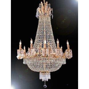 Astoria Grand Liverman 15-Light Chandelier