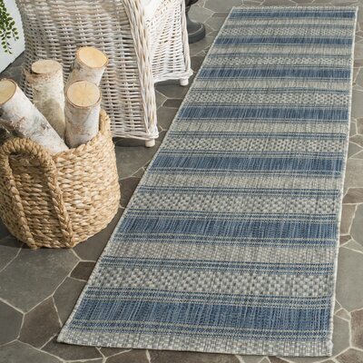 Transitional Blue Soft Area Rugs For Your Signature Style