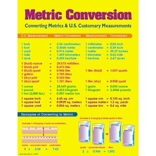 kitchen conversion chart wayfair