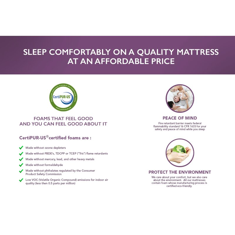 Wayfair Sleep Wayfair Sleep 12 Firm Memory Foam Mattress Reviews