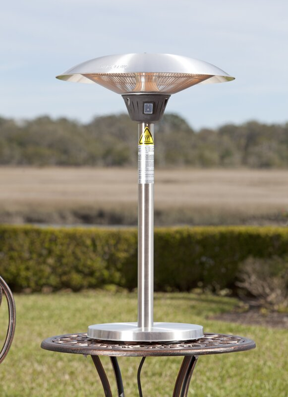 ... Electric Patio Heaters; SKU: FRS1393. Default_name