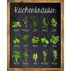 NEXT! BY REINDERS Wandbild Küchenkräuter