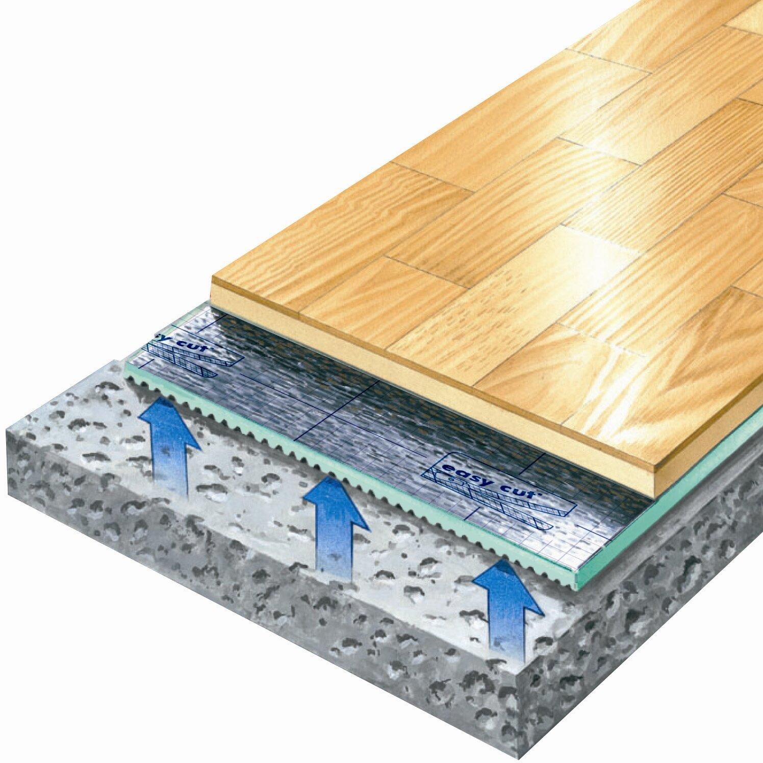 Hardwood Floor Underlayment arcade green 100 sq ft standard 15 mm flooring underlayment Selitac Underlayment 100 Sqftroll