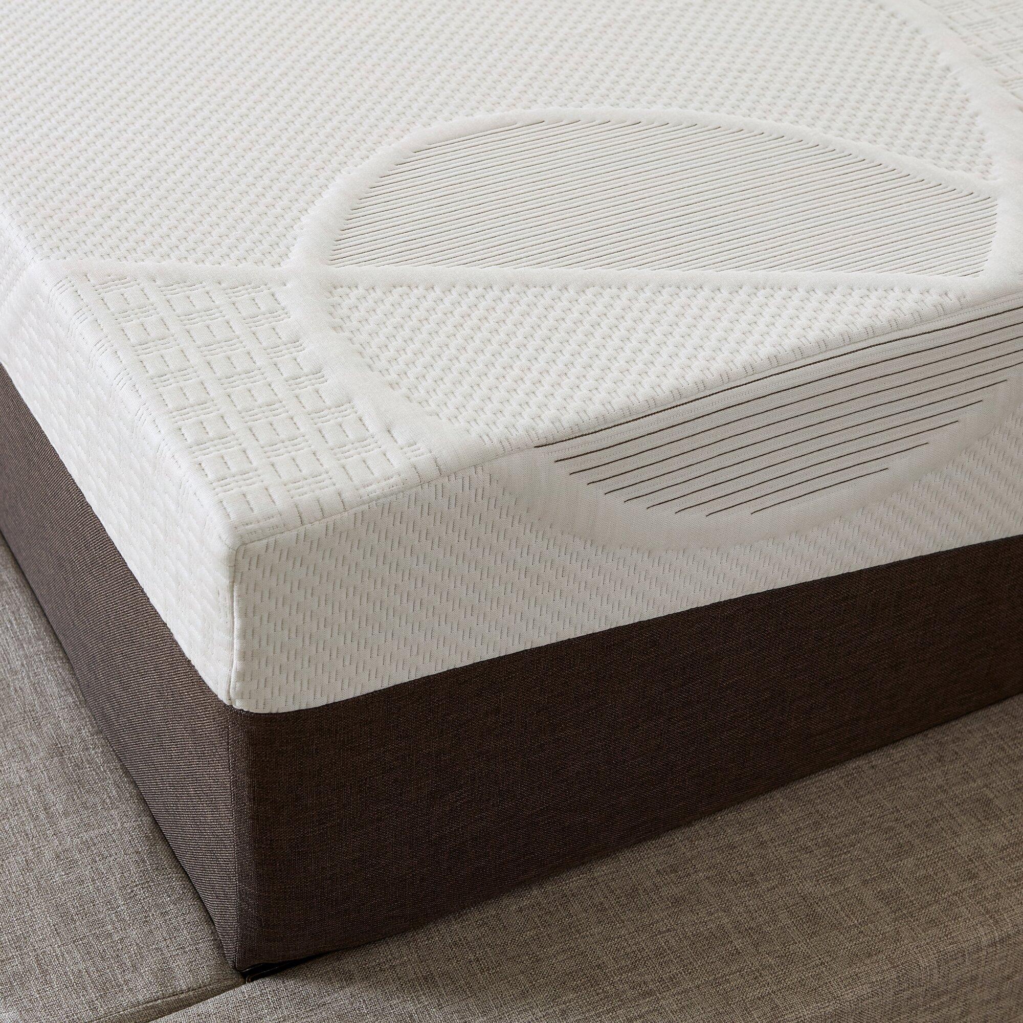 Luxury Solutions 8 Gel Memory Foam Mattress Size King