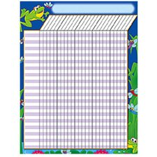 Frogs Chart (Set of 3)