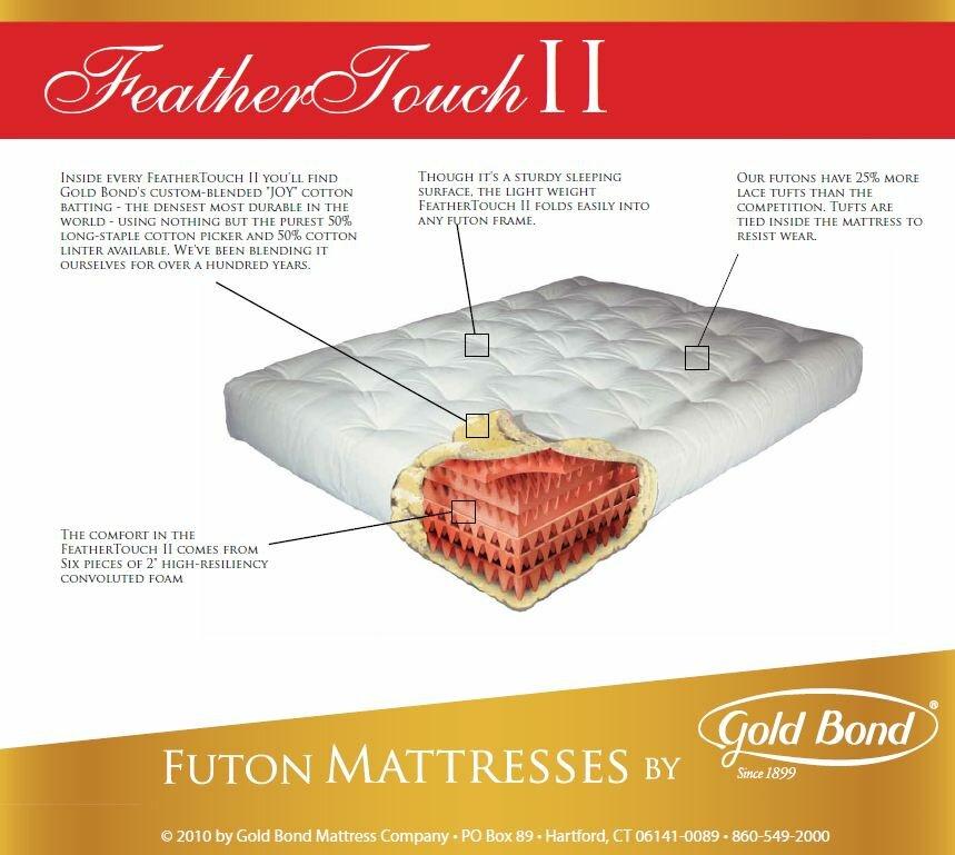 futon covers online  default name 4 futon mattress   furniture shop  rh   ekonomikmobilyacarsisi