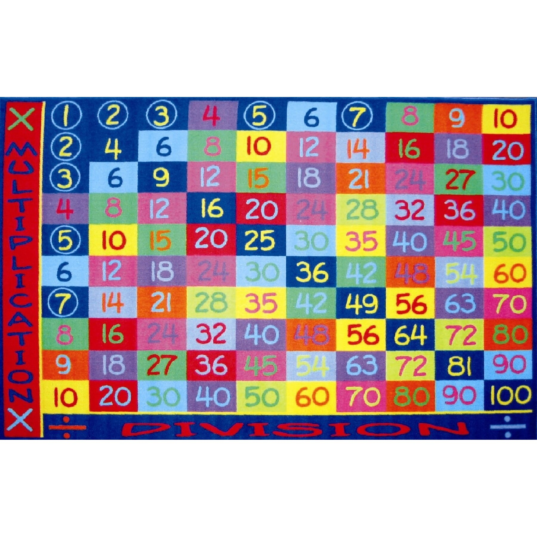 Fun Rugs Time Multiplication Clroom Area Rug Reviews Fire Resistant Fireplace