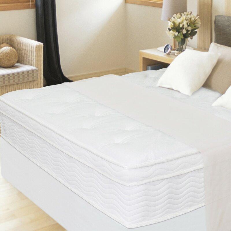 default_name - Mattress And Bed Frame Set