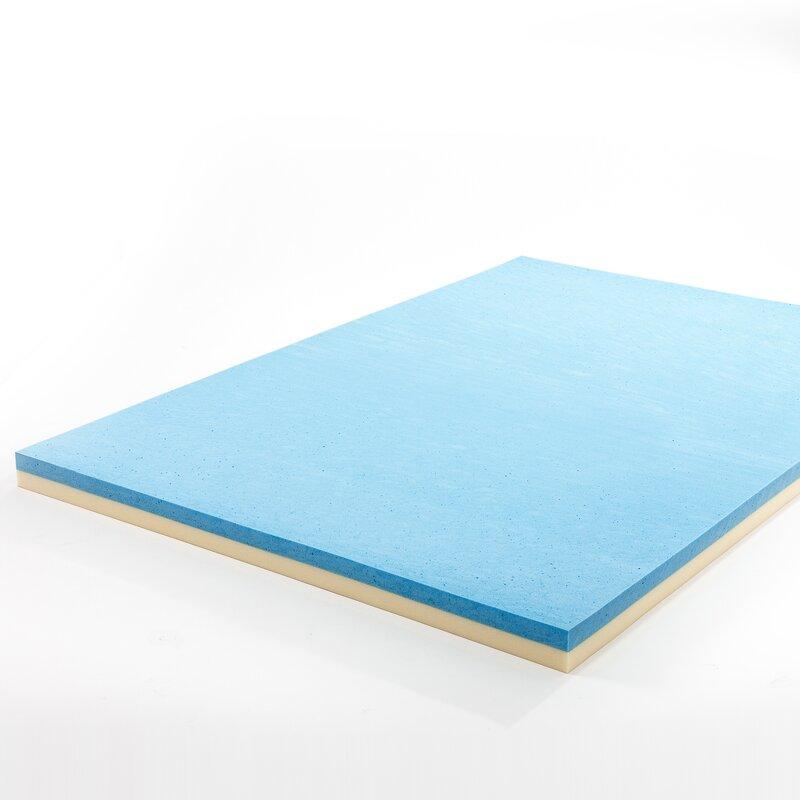 Canada S Best Mattress 4 Quot Gel Memory Foam Mattress Topper