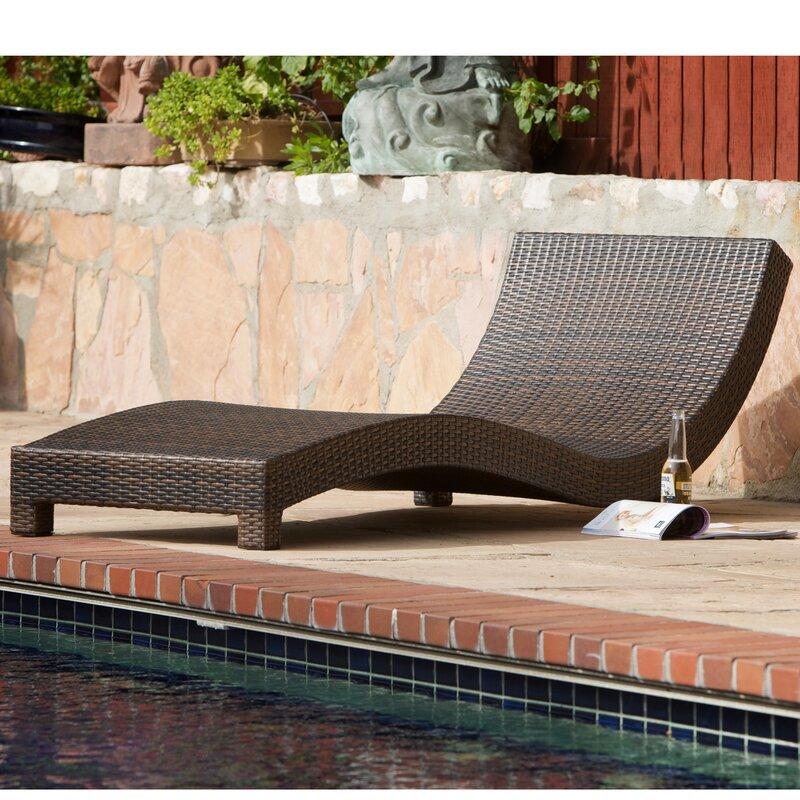default name. Home Loft Concepts Vallarta Wicker Lounge Chair   Reviews   Wayfair