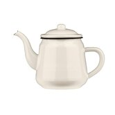 All Home Teapots