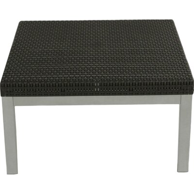 Places to find Loggins Patio Coffee Table by Brayden Studio