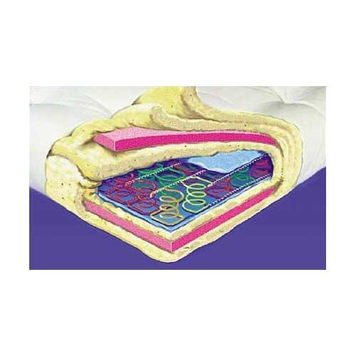 gold bond futon mattress reviews Roselawnlutheran
