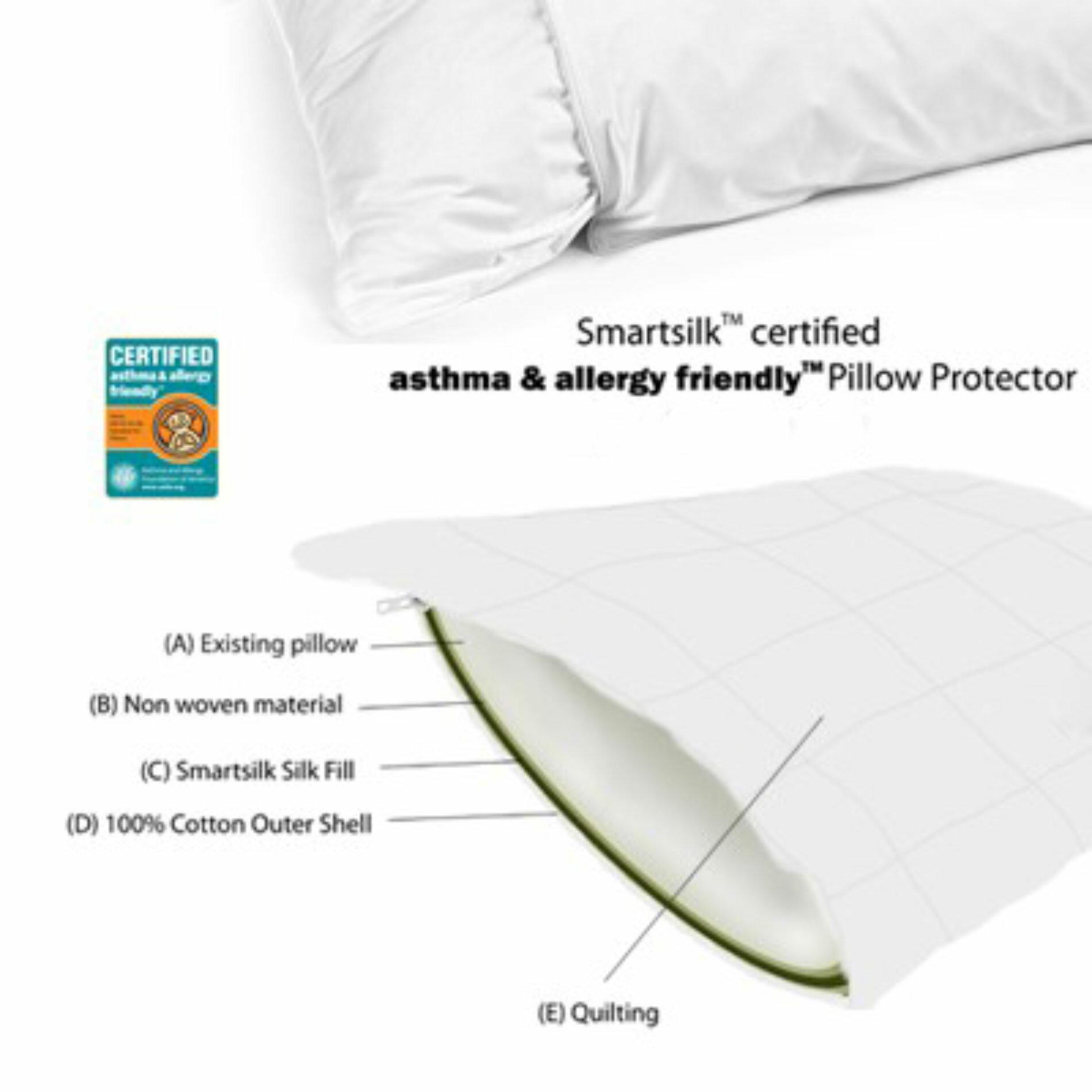 Smartsilk Smartsilk Smartsilk Pillow Protector Set of 2 c596f1