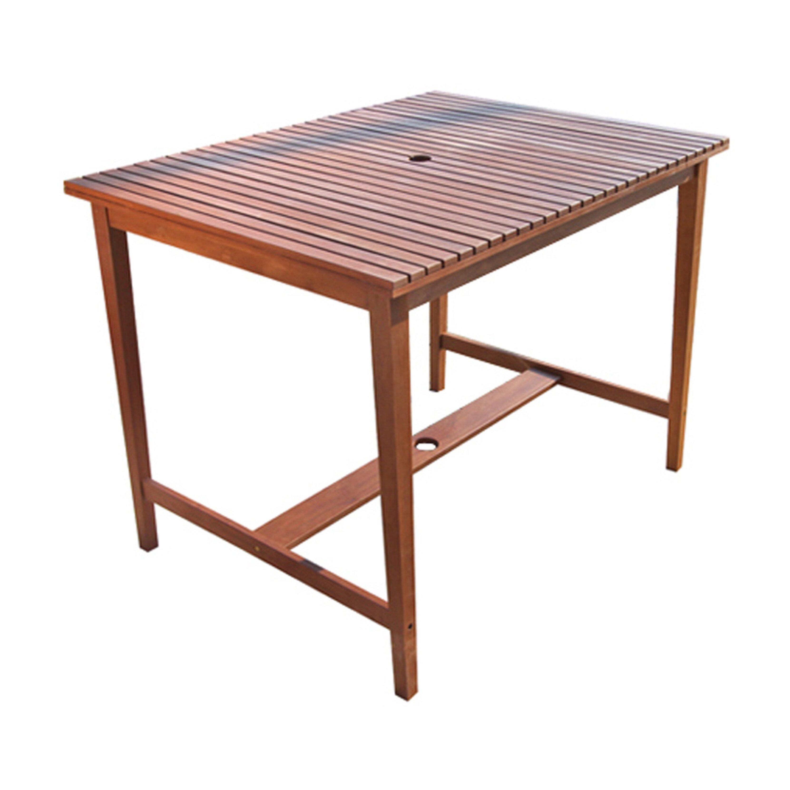 Jordan Manufacturing Ridge Bar Table amp Reviews Wayfairca : Ridge2BBar2BTable from www.wayfair.ca size 3321 x 3321 jpeg 356kB