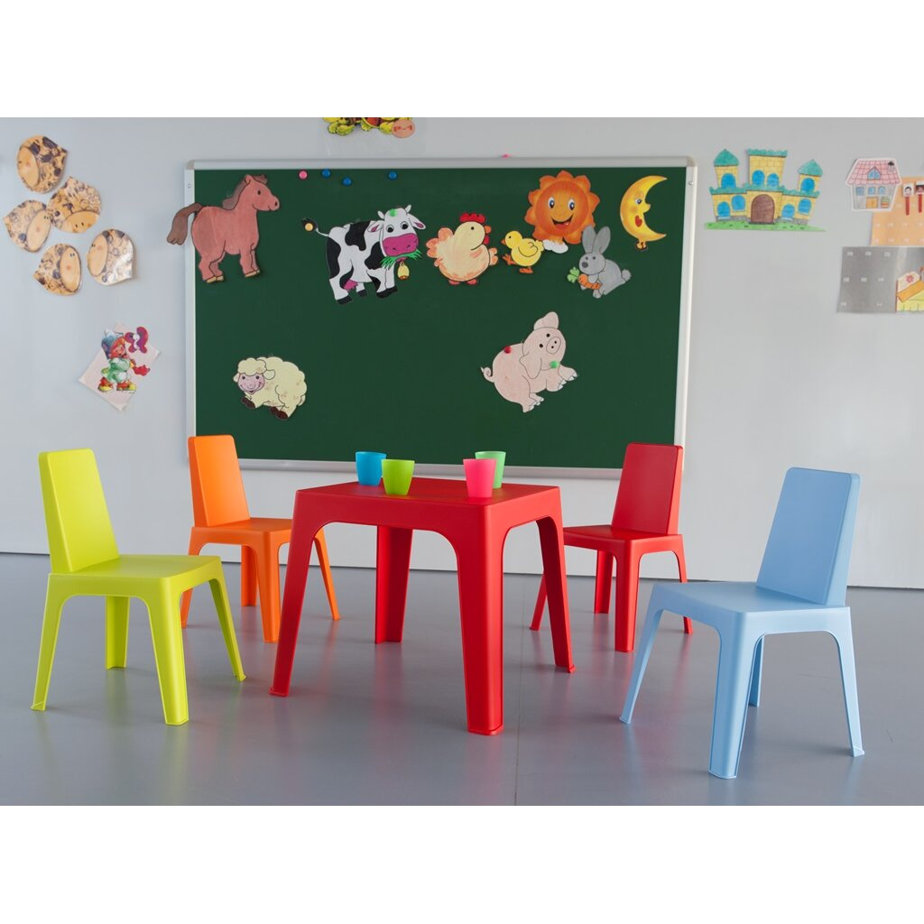 Table Set For Kids Resol Grupo Julieta Kids 5 Piece Table And Chair Set Reviews