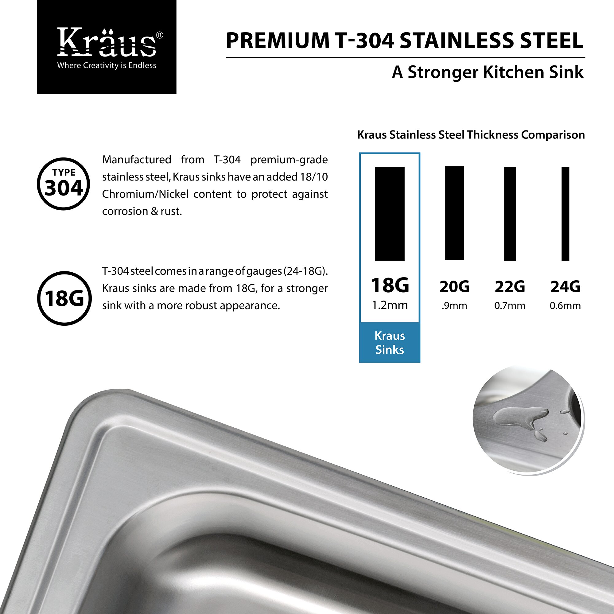 Kraus Stainless Steel 25 quot  x 22 quot  Drop In. Kraus Stainless Steel 25  x 22  Drop In Kitchen Sink   Reviews