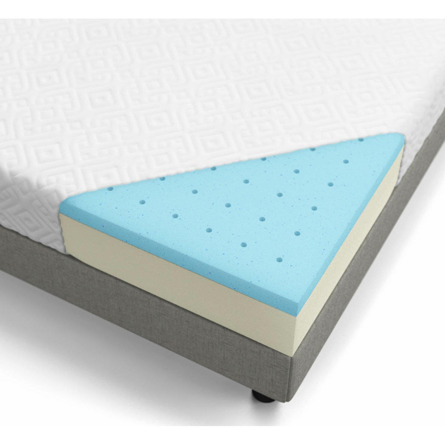 Lucid 8 memory foam mattress reviews wayfair for Living spaces mattress reviews